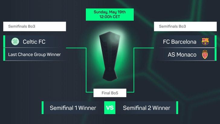 eFootball Pro League: il 19 maggio la fase finale