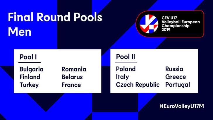 Volley: Europei Under 17: sorteggiati i Gironi