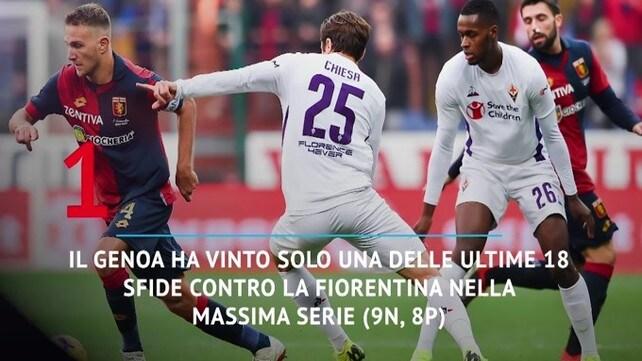 Fiorentina-Genoa, ultima chiamata per la salvezza