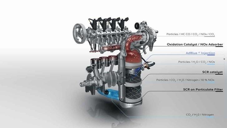 PSA BlueHDi, il diesel 1.5 da 130 cavalli meno inquinante dei benzina