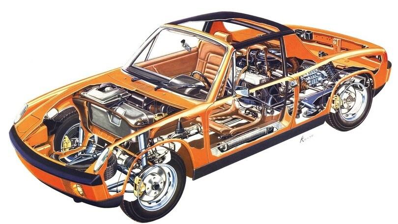 Quando Volkswagen e Porsche crearono la 914
