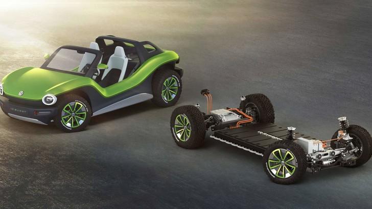 Volkswagen e Ford alleate sull'auto elettrica