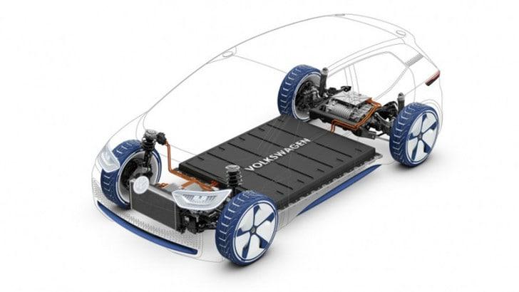 Auto elettriche: alleanza Ford-Volkswagen per produzione e sviluppo