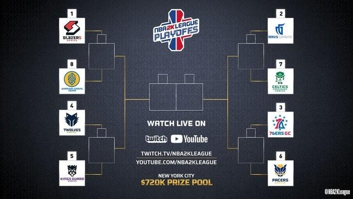 NBA 2K League: ultima giornata per decidere i playoff