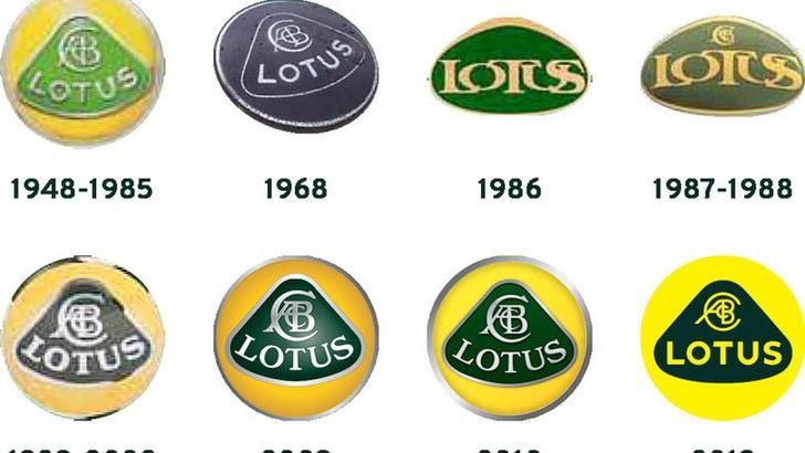 Lotus insieme al Norwich con il nuovo logo