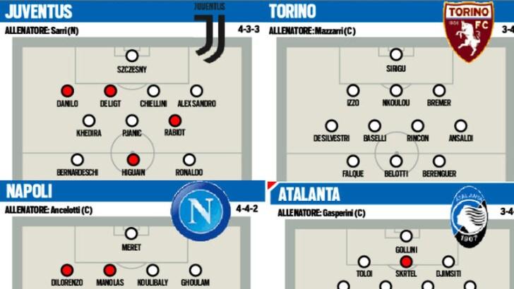 Serie A, le probabili formazioni delle venti squadre