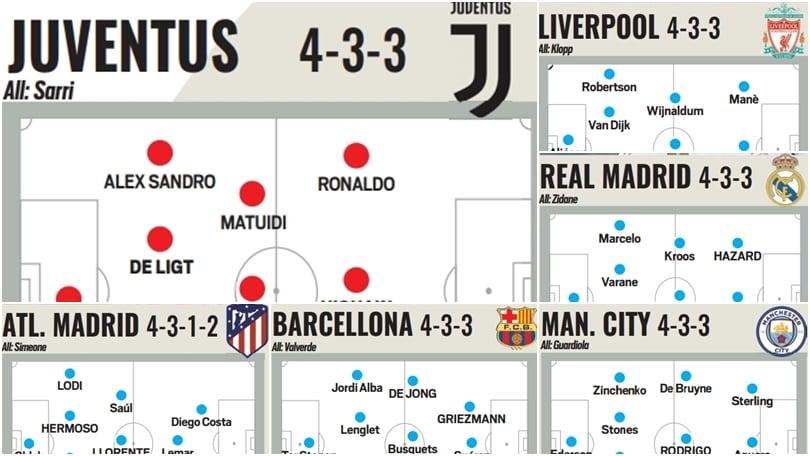 Champions, obiettivo Juve: tutto sulle rivali