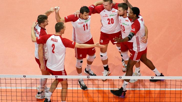 Europei Maschili: Slovenia e Polonia sono in semifinale