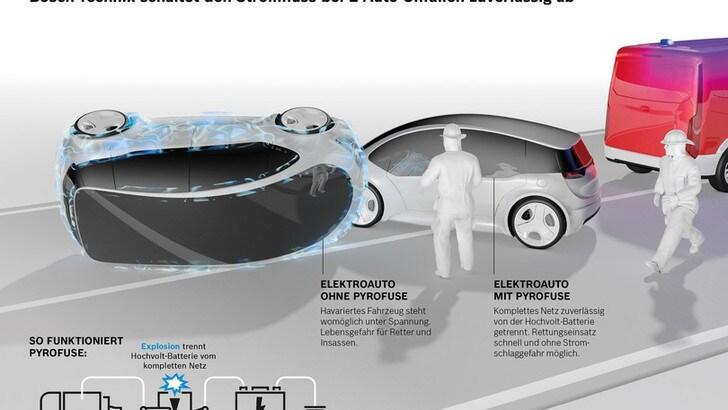Bosch, il pirofusibile tutela le auto elettriche negli incidenti