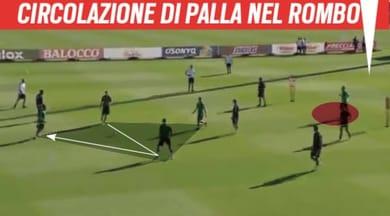 Juve, i movimenti del 2-1 di San Siro: ecco la prova generale in allenamento