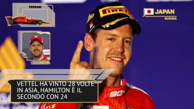 GP Giappone - La race preview