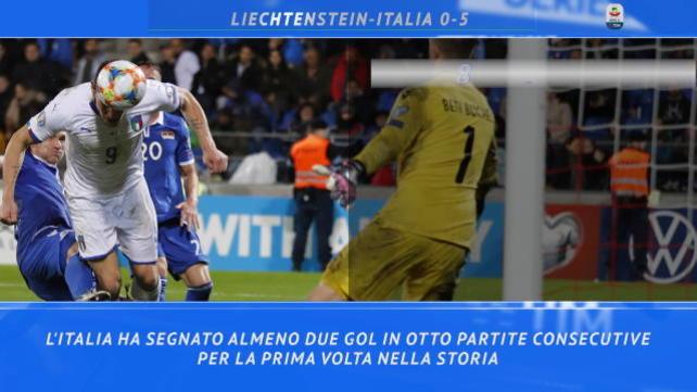 Liechtenstein-Italia 0-5, Mancini eguaglia Pozzo