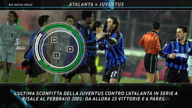 Big Match Focus: Atalanta-Juventus