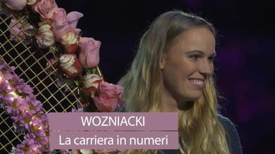Wozniacki si ritira, la carriera in numeri