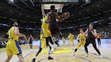 Eurolega, l'Olimpia cade a Tel Aviv