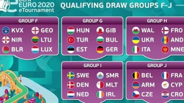 Ecco il girone dell'Italia di eEuro2020!