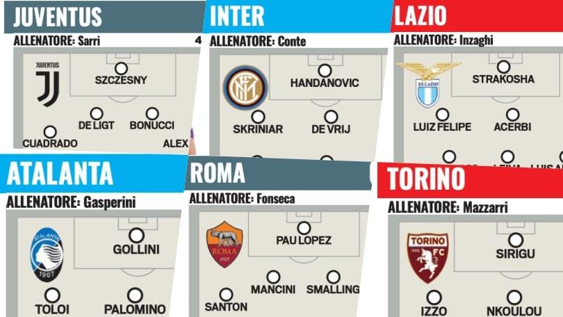 Serie A Le Pagelle Del Calciomercato Quanti Sforzi Per Champions E Salvezza Tuttosport