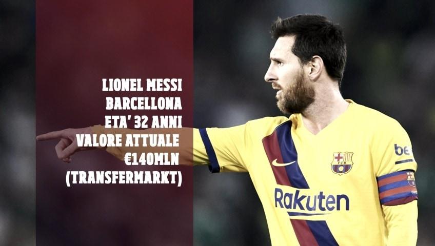 Messi via non è impossibile