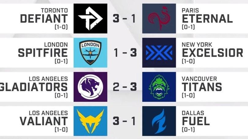 Overwatch League, i risultati da Dallas e New York!