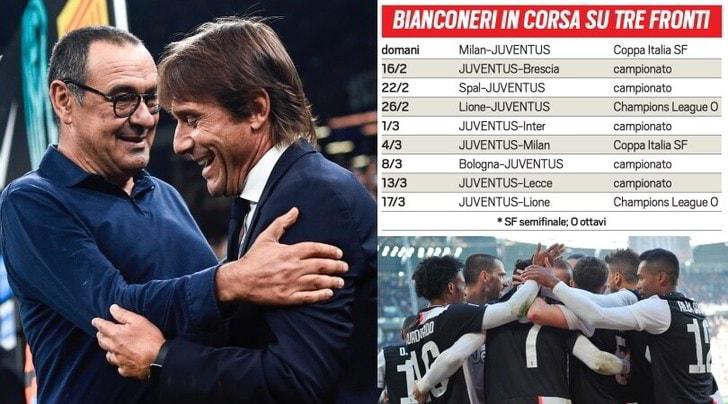 Con il Milan via al ciclo decisivo per la Juve e per Sarri