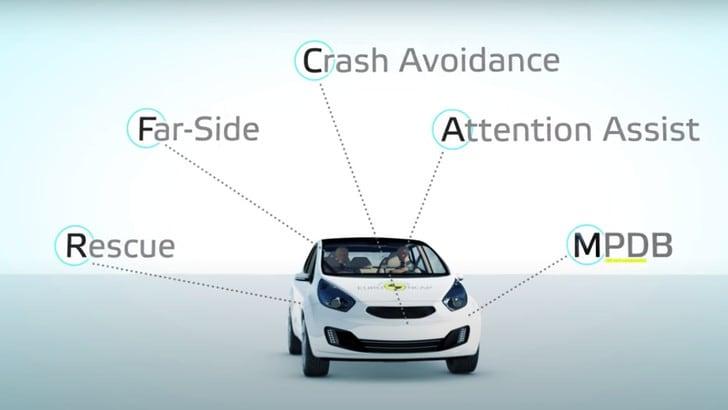 EuroNCAP 2020, aggiornati i protocolli dei crash test