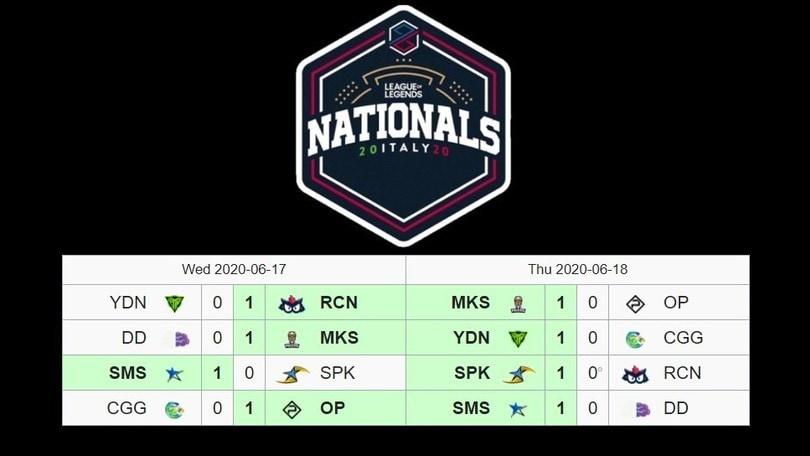 PG Nationals: una week 4 nel segno dei Morning Stars