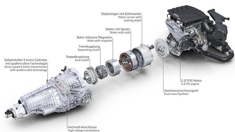 Audi, la sigla TFSI e racchiude l'efficienza ibrida plug-in