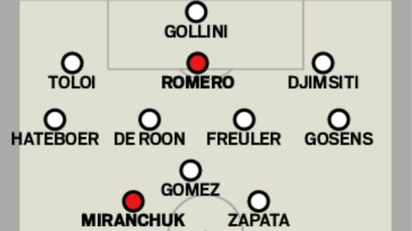 Serie A, il tabellone del calciomercato: le nuove formazioni