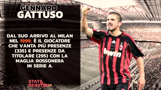 Gattuso tra Milan e Napoli: i numeri da tecnico e giocatore
