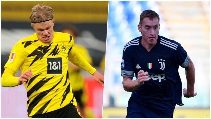 Haaland è il Golden Boy 2020, Kulusevski nella top 10