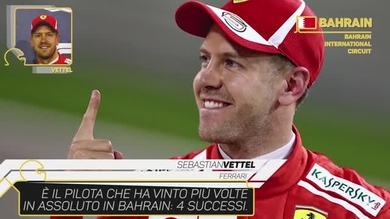 Gran Premio del Bahrain, occasione Ferrari: i numeri