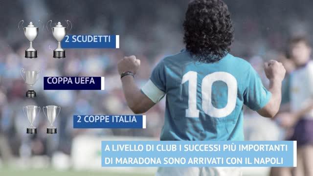 Maradona e Messi, numeri a confronto: chi è il migliore?