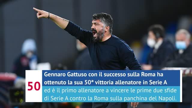 """Gattuso: """"Dobbiamo giocare col pepe al cu*o"""""""