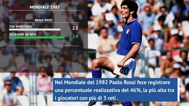 Paolo Rossi e quei 6 gol al Mondiale '82