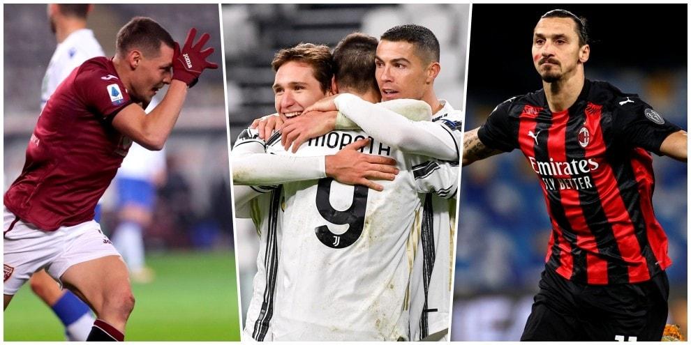 La Juve domina sui social network: Torino fuori dalla top 10