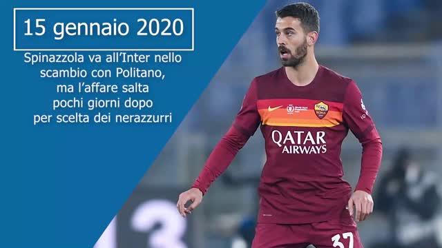 La scelta dell'Inter, da Spinazzola a Young