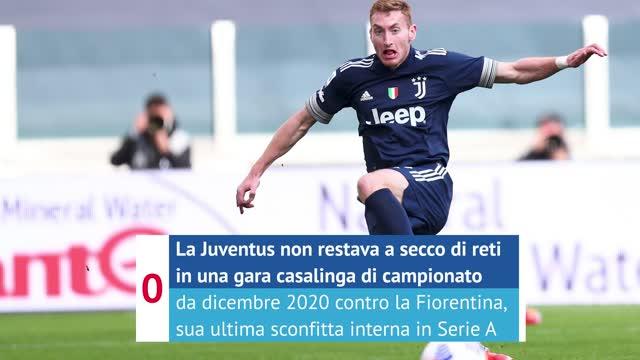 """Ο Pirlo κολλάει στην ομάδα: """"Θυμηθείτε πού να παίξετε"""""""