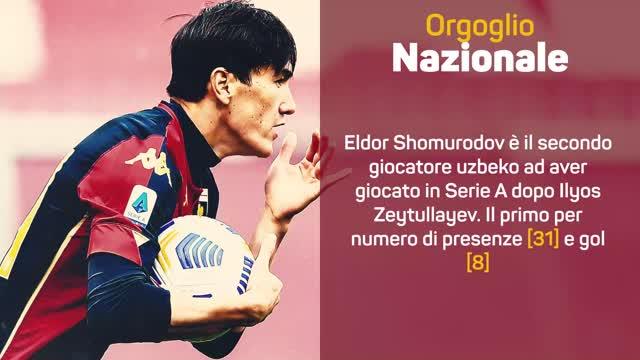 Obiettivo Roma: Eldor Shomurodov