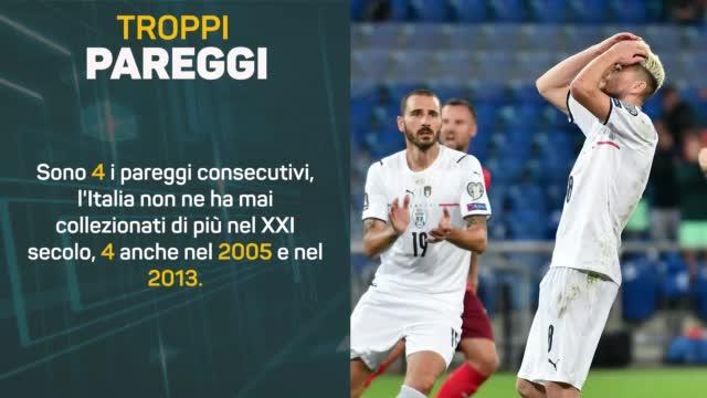 Italia, mancano ancora i gol